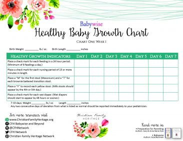 Healthy Baby Growth Chart