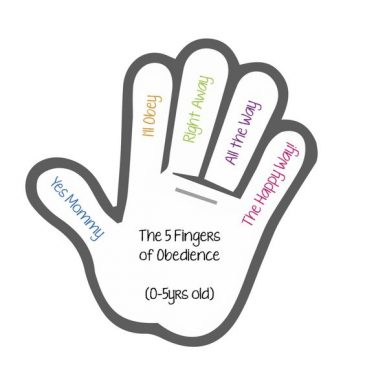 5 Fingers of Obedience