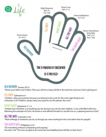5-Fingers of Obedience
